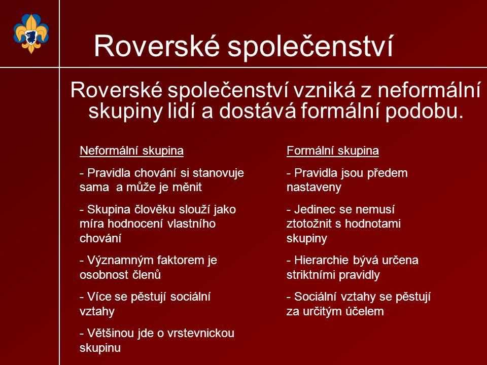 Roverské společenství