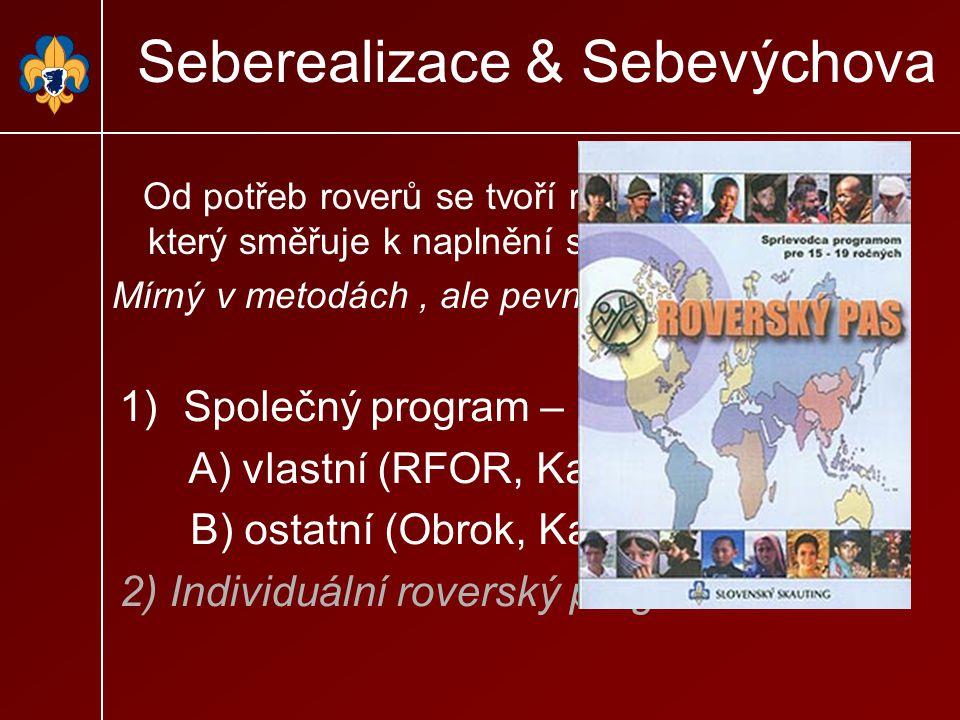 Seberealizace & Sebevýchova