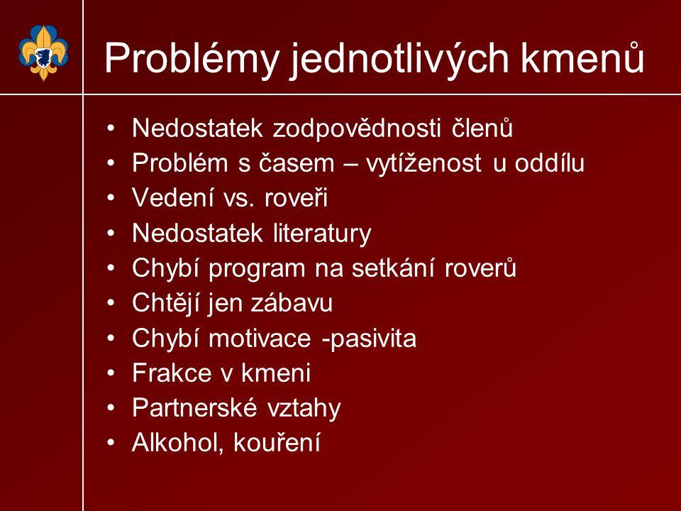 Problémy jednotlivých kmenů