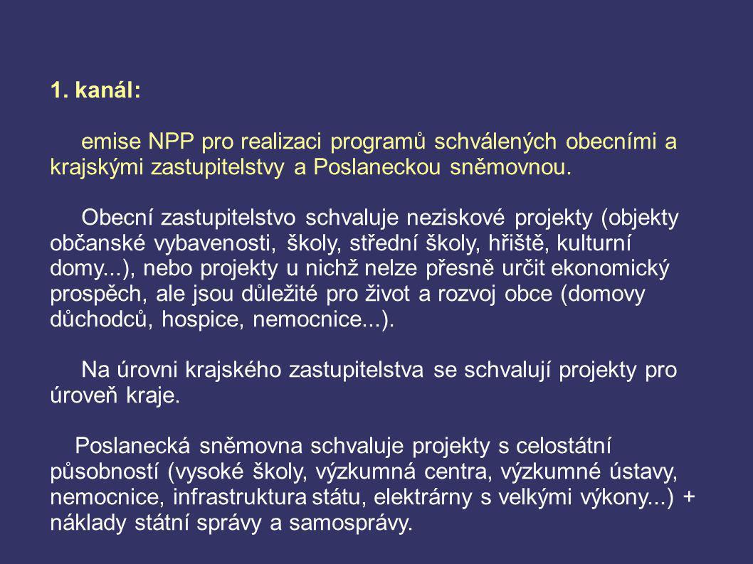 1. kanál: emise NPP pro realizaci programů schválených obecními a krajskými zastupitelstvy a Poslaneckou sněmovnou.