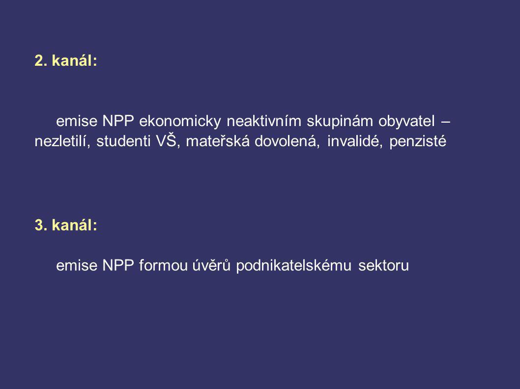 2. kanál: emise NPP ekonomicky neaktivním skupinám obyvatel – nezletilí, studenti VŠ, mateřská dovolená, invalidé, penzisté.