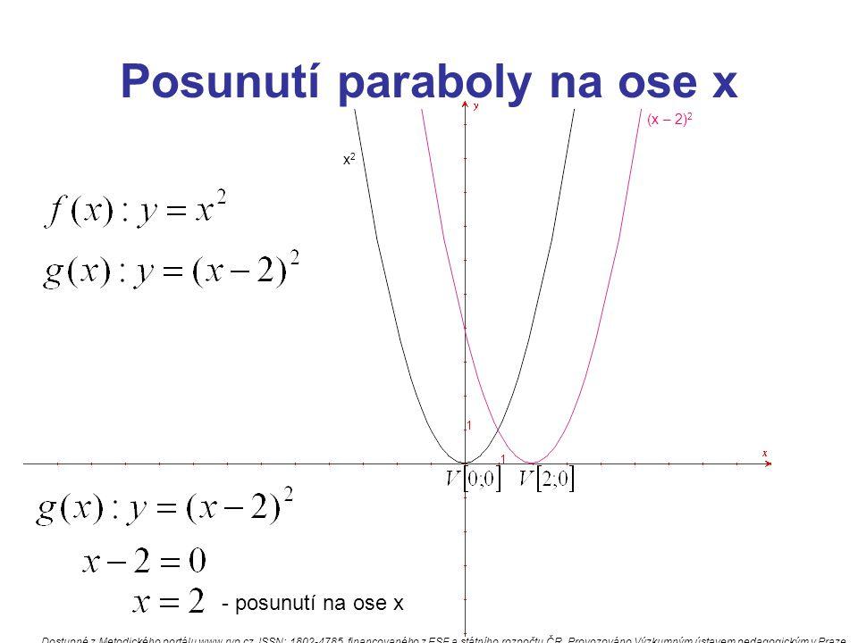 Posunutí paraboly na ose x
