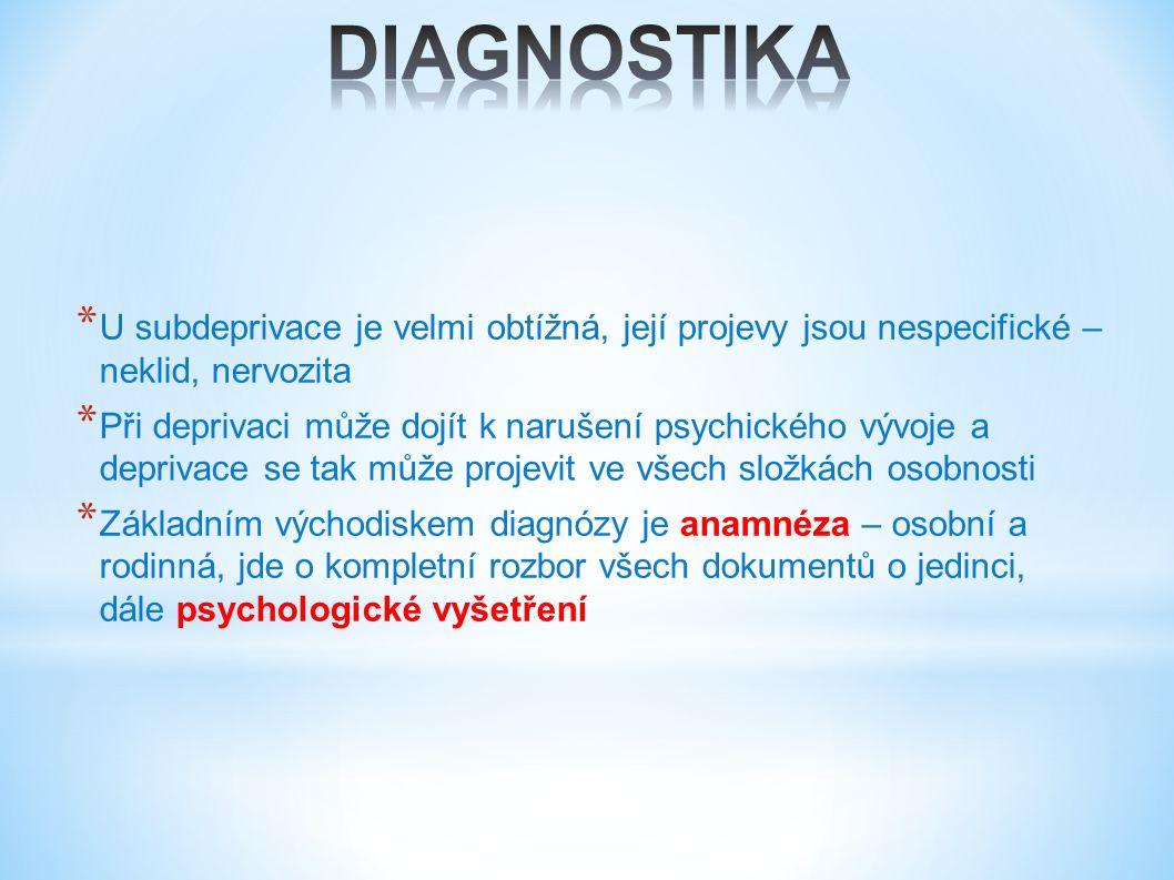 DIAGNOSTIKA U subdeprivace je velmi obtížná, její projevy jsou nespecifické – neklid, nervozita.