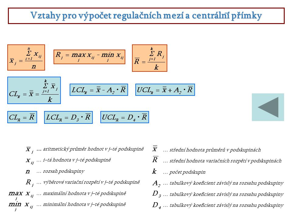 Vztahy pro výpočet regulačních mezí a centrální přímky