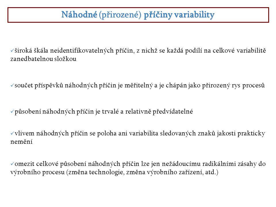 Náhodné (přirozené) příčiny variability