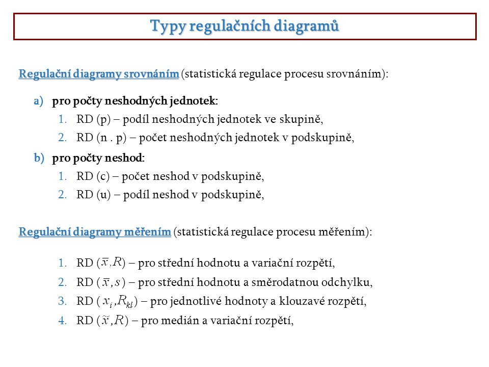 Typy regulačních diagramů
