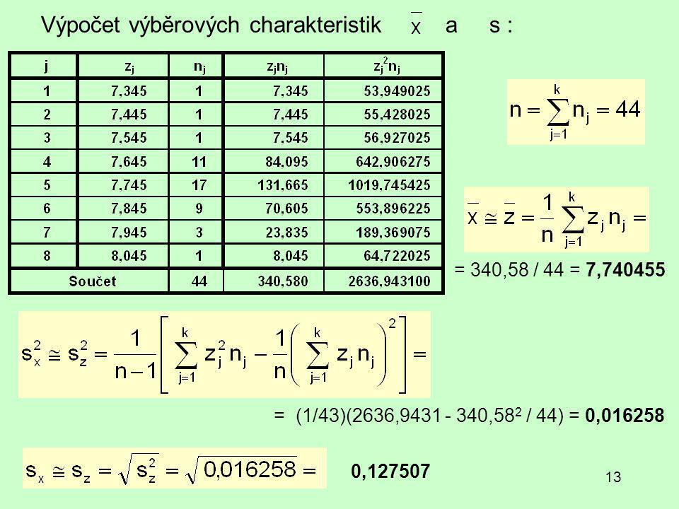 Výpočet výběrových charakteristik a s :