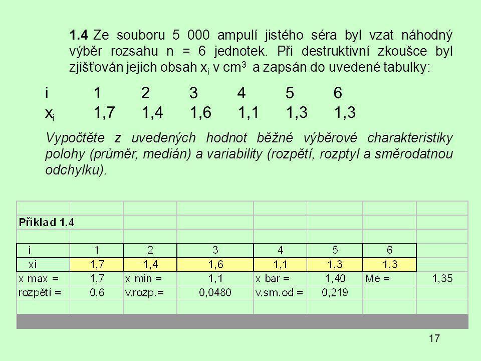 1.4 Ze souboru 5 000 ampulí jistého séra byl vzat náhodný výběr rozsahu n = 6 jednotek. Při destruktivní zkoušce byl zjišťován jejich obsah xi v cm3 a zapsán do uvedené tabulky: