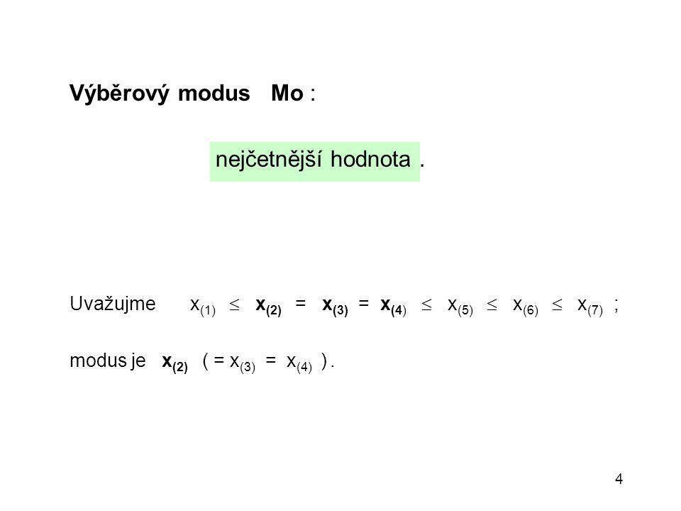 Výběrový modus Mo : nejčetnější hodnota .
