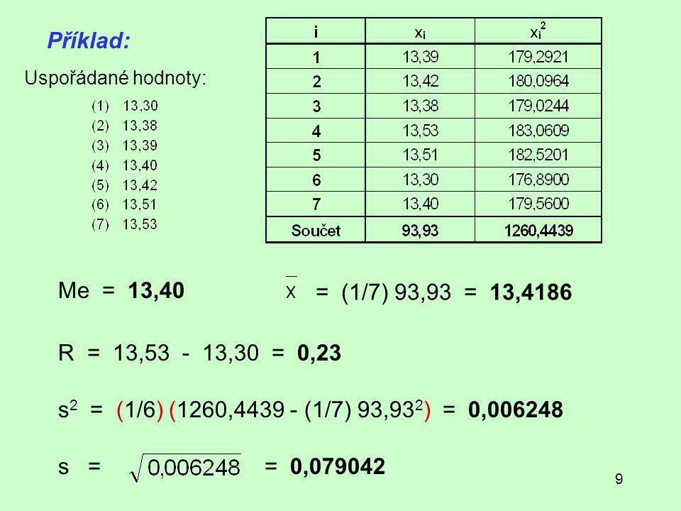 Příklad: Me = 13,40 = (1/7) 93,93 = 13,4186 R = 13,53 - 13,30 = 0,23