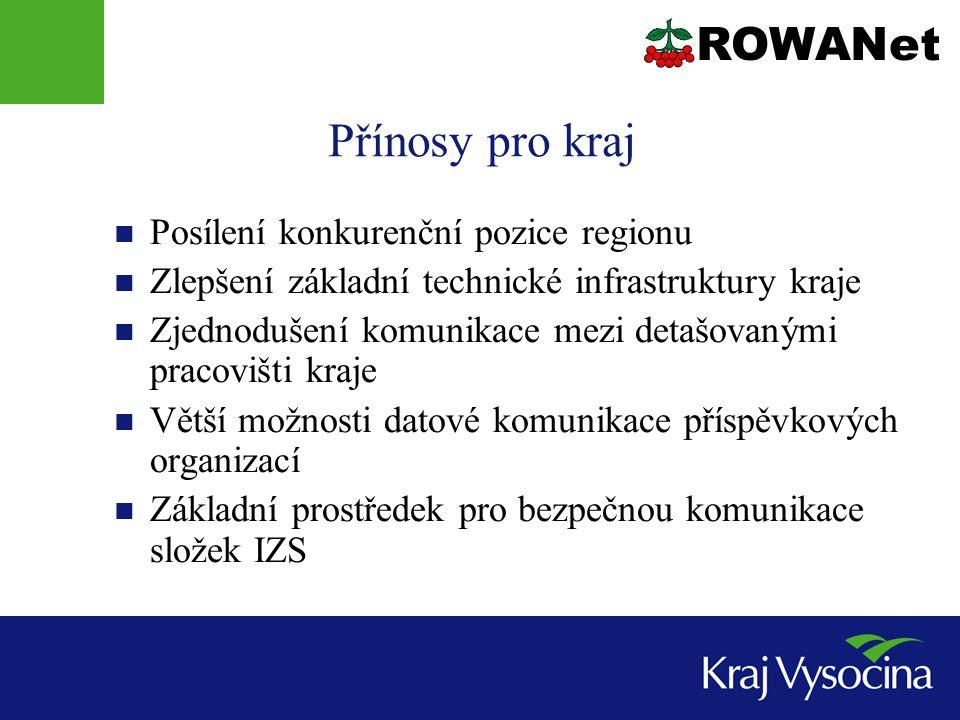 Přínosy pro kraj Posílení konkurenční pozice regionu