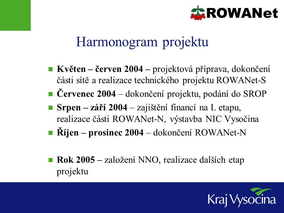 Harmonogram projektu Květen – červen 2004 – projektová příprava, dokončení části sítě a realizace technického projektu ROWANet-S.
