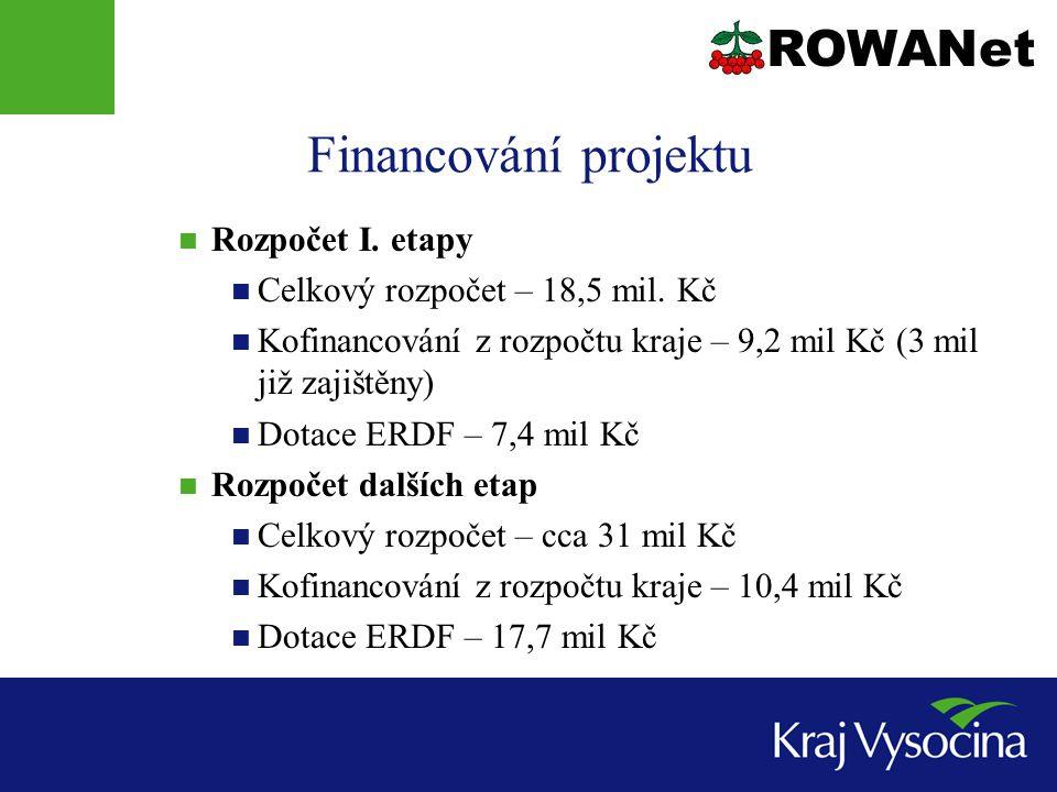 Financování projektu Rozpočet I. etapy Celkový rozpočet – 18,5 mil. Kč