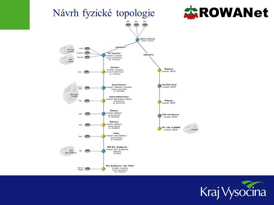 Návrh fyzické topologie