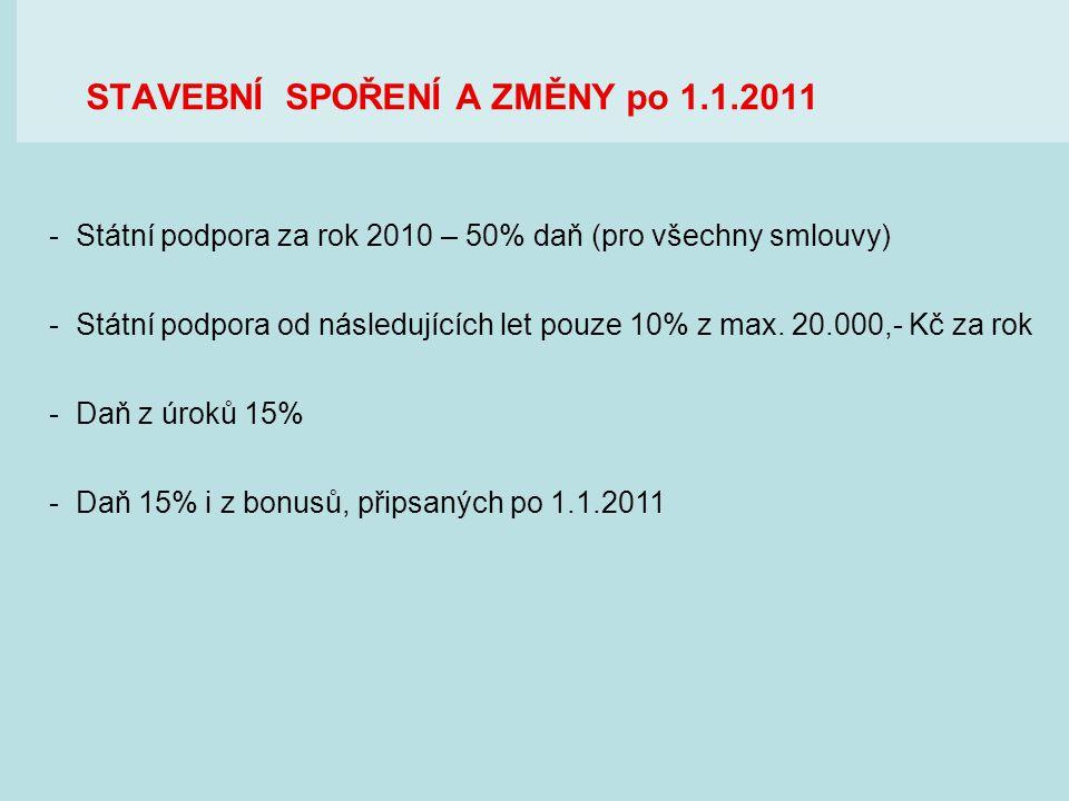STAVEBNÍ SPOŘENÍ A ZMĚNY po 1.1.2011