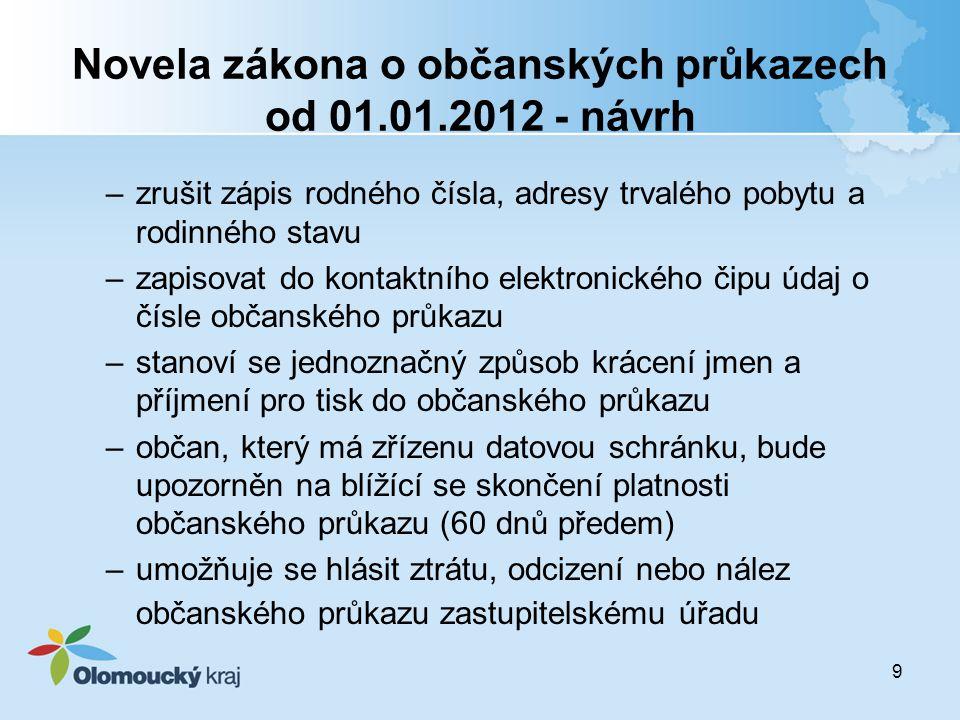 Novela zákona o občanských průkazech od 01.01.2012 - návrh