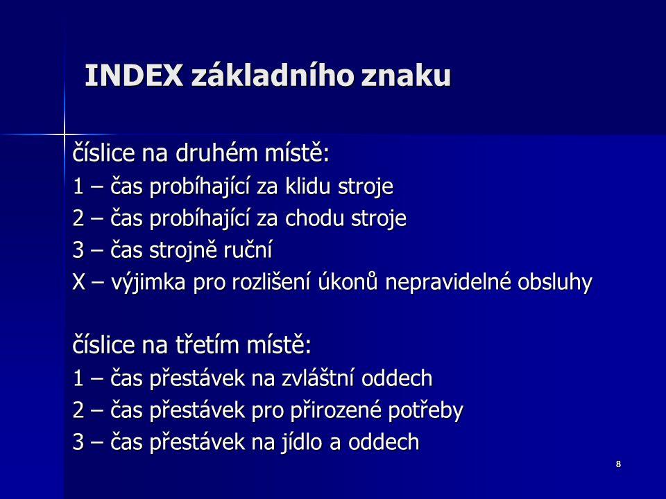 INDEX základního znaku