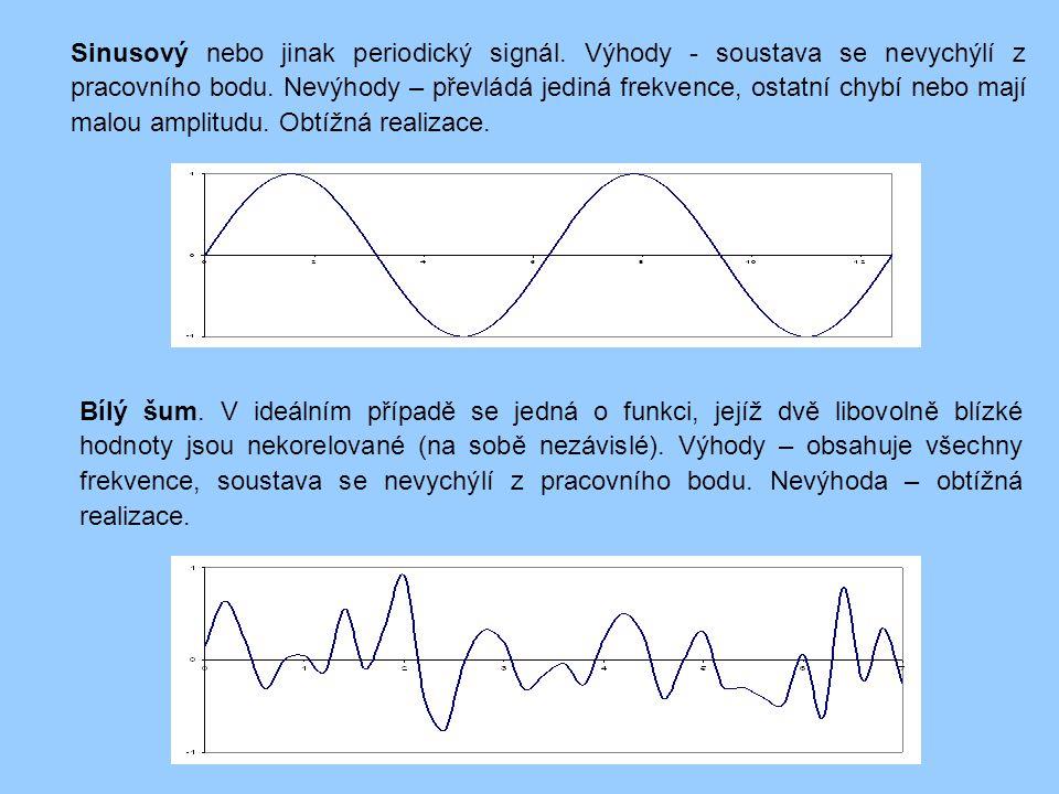 Sinusový nebo jinak periodický signál