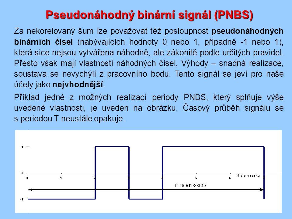 Pseudonáhodný binární signál (PNBS)