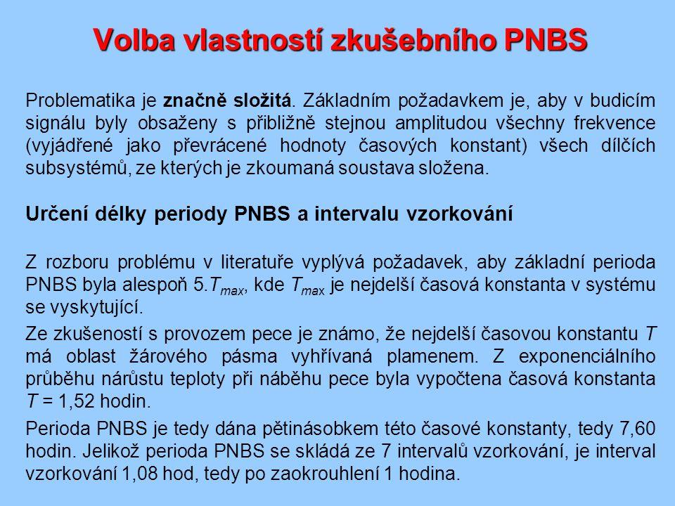 Volba vlastností zkušebního PNBS