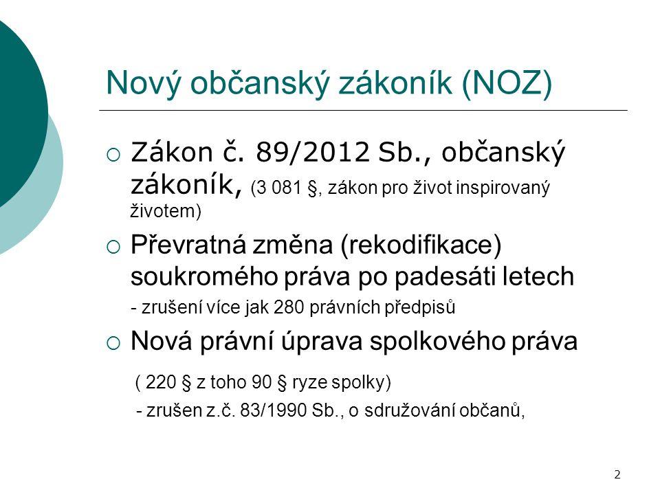 Nový občanský zákoník (NOZ)