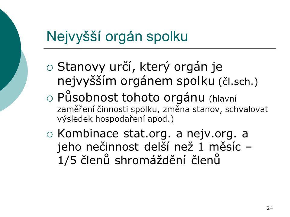Nejvyšší orgán spolku Stanovy určí, který orgán je nejvyšším orgánem spolku (čl.sch.)