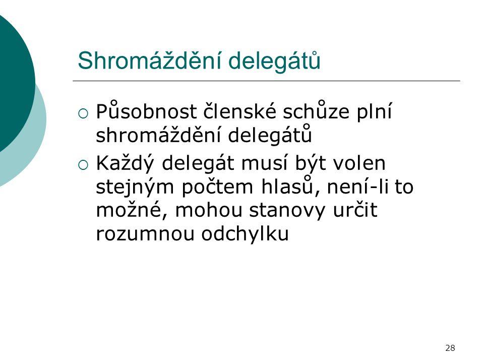 Shromáždění delegátů Působnost členské schůze plní shromáždění delegátů.