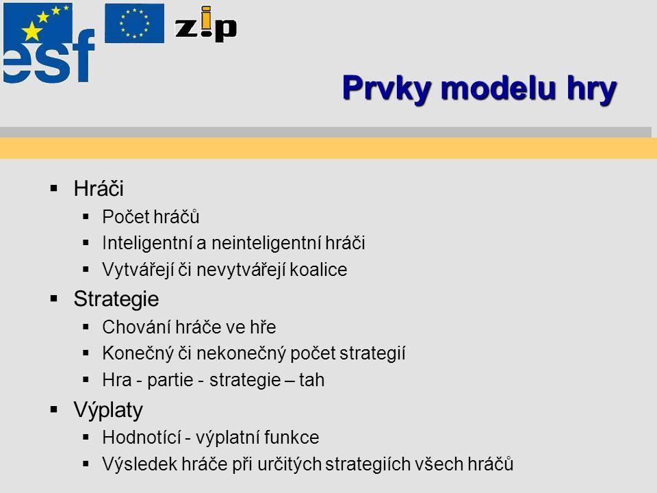 Prvky modelu hry Hráči Strategie Výplaty Počet hráčů