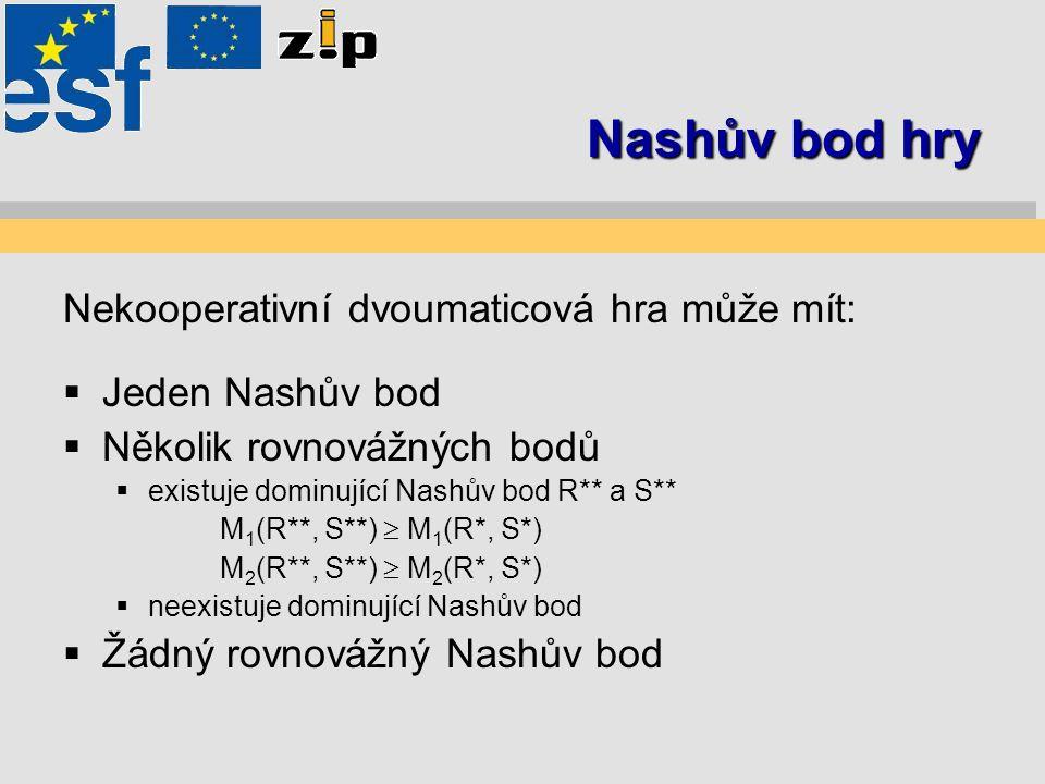 Nashův bod hry Nekooperativní dvoumaticová hra může mít: