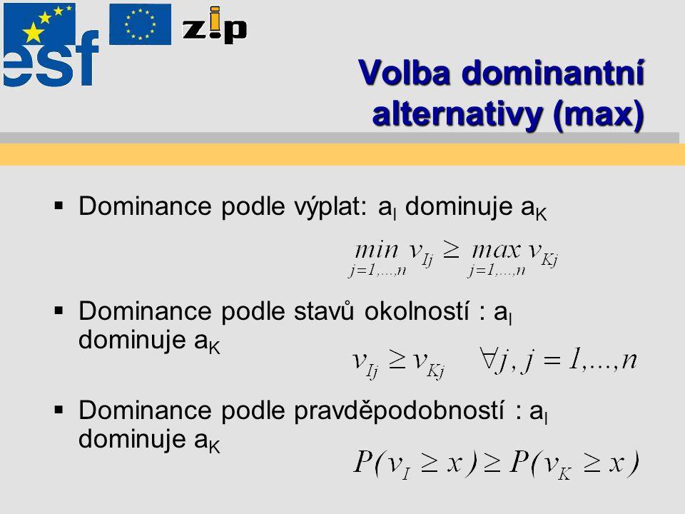 Volba dominantní alternativy (max)