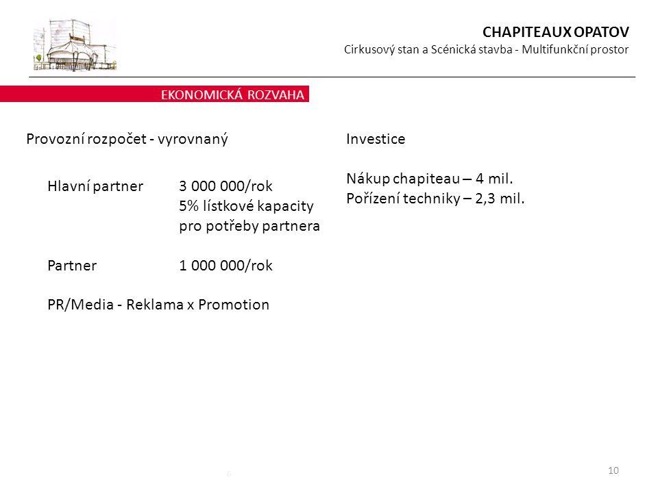 Provozní rozpočet - vyrovnaný Investice Nákup chapiteau – 4 mil.