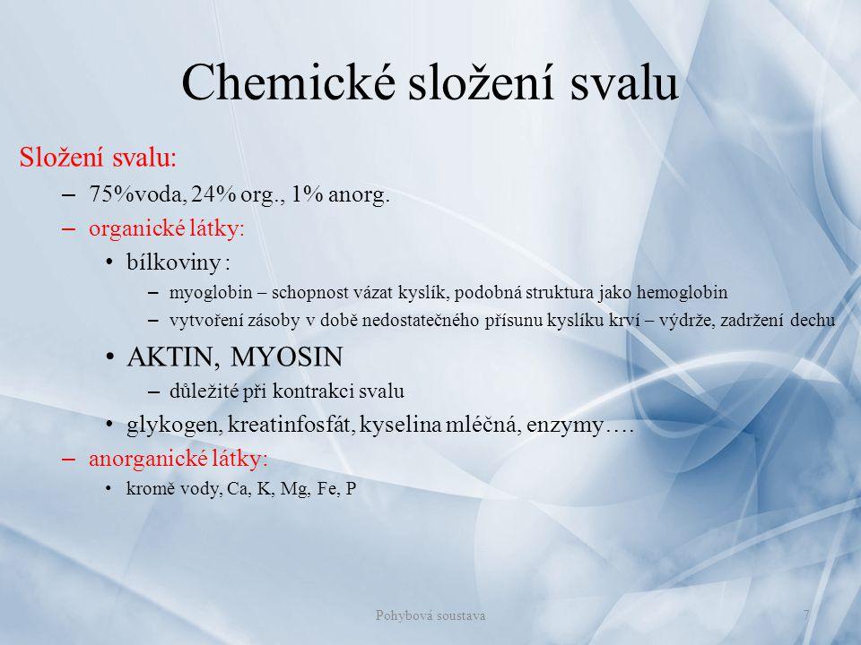 Chemické složení svalu