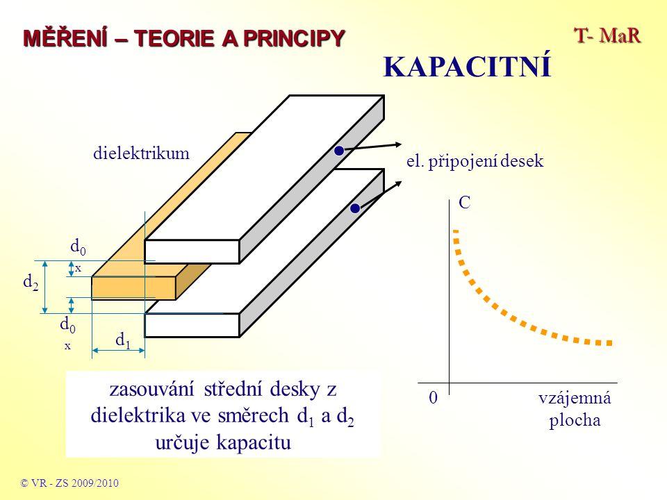KAPACITNÍ T- MaR MĚŘENÍ – TEORIE A PRINCIPY