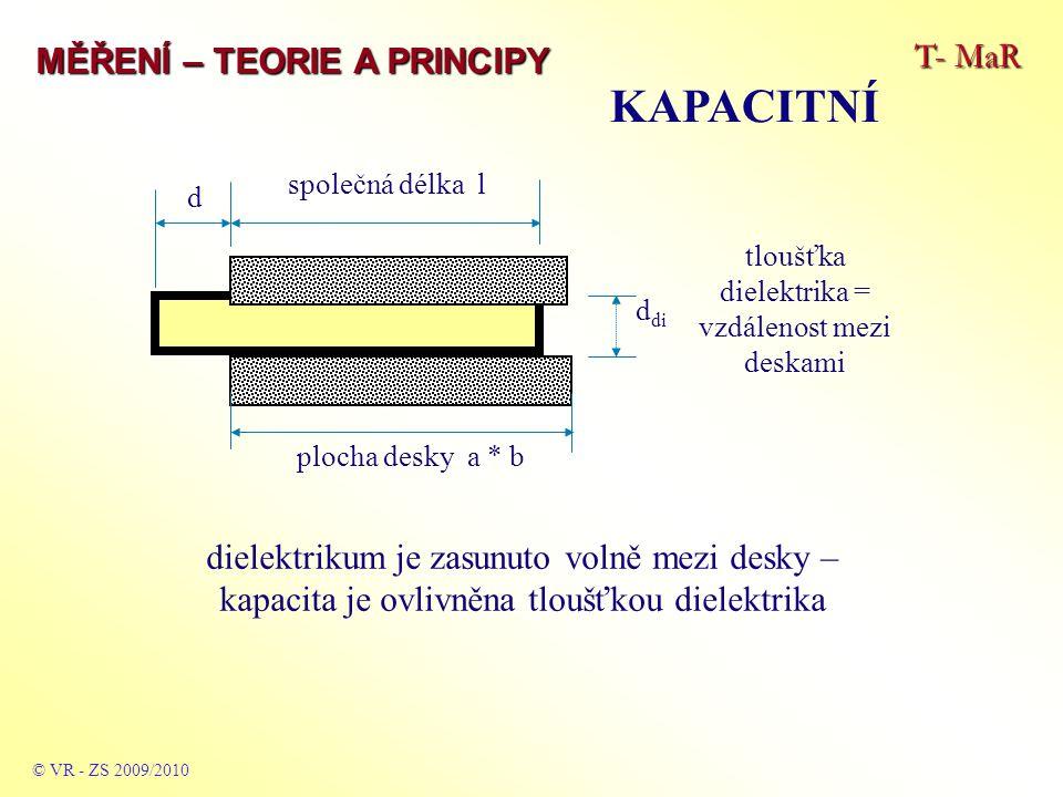 tloušťka dielektrika = vzdálenost mezi deskami