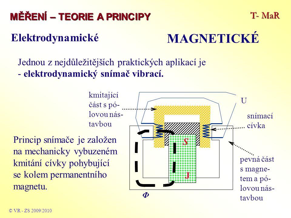 MAGNETICKÉ Elektrodynamické T- MaR MĚŘENÍ – TEORIE A PRINCIPY