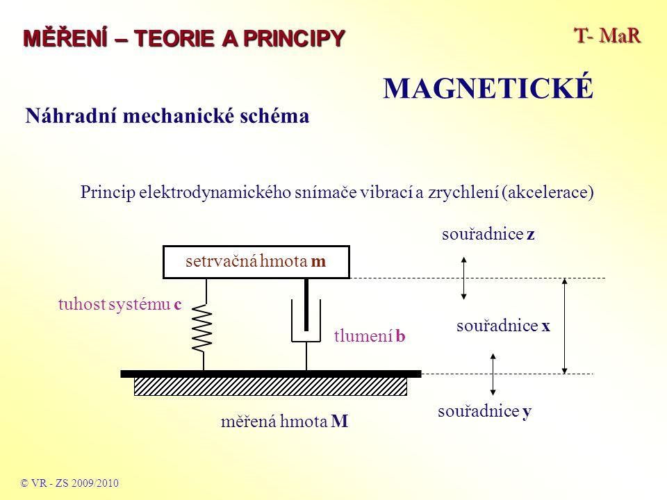 Princip elektrodynamického snímače vibrací a zrychlení (akcelerace)
