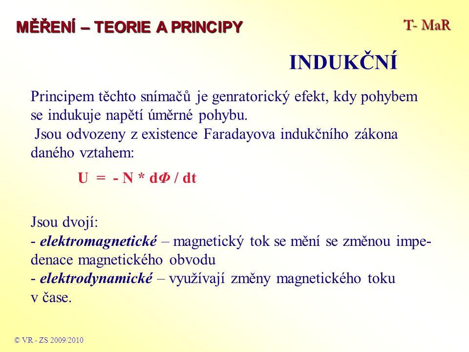 INDUKČNÍ T- MaR MĚŘENÍ – TEORIE A PRINCIPY