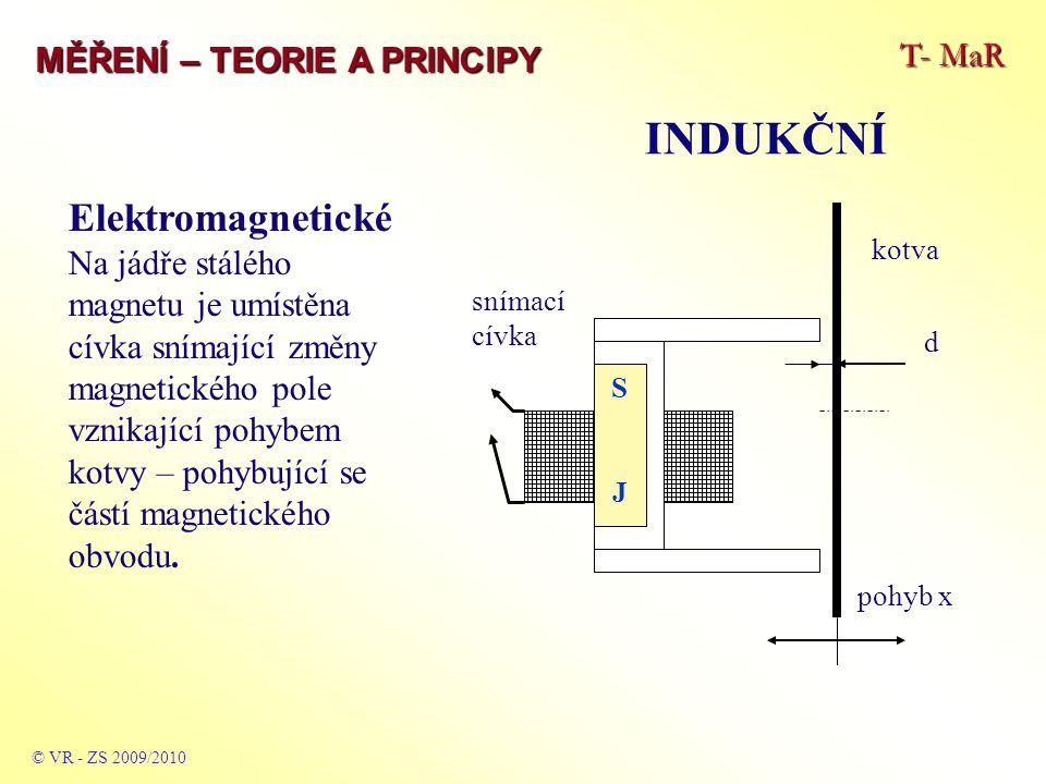 INDUKČNÍ Elektromagnetické T- MaR MĚŘENÍ – TEORIE A PRINCIPY