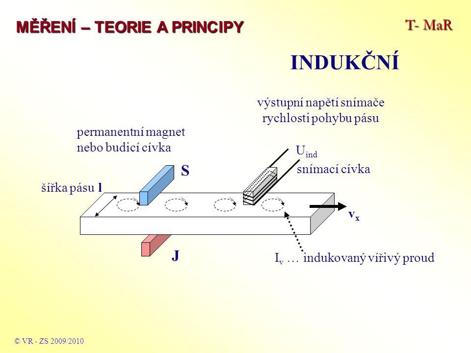INDUKČNÍ T- MaR MĚŘENÍ – TEORIE A PRINCIPY S J