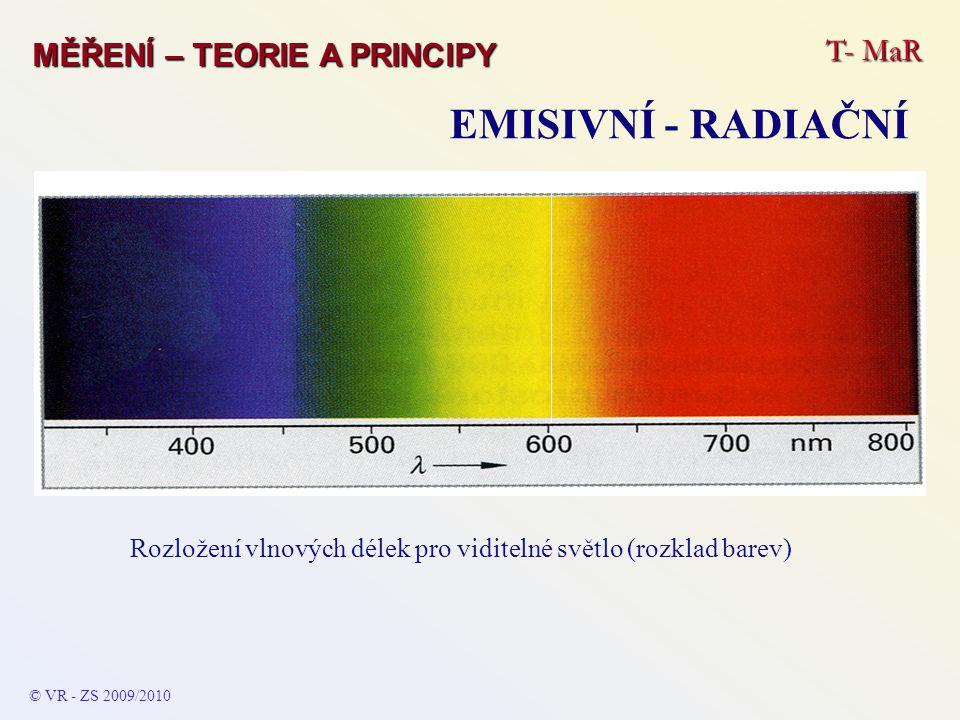 Rozložení vlnových délek pro viditelné světlo (rozklad barev)
