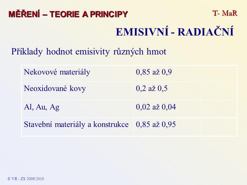 EMISIVNÍ - RADIAČNÍ Příklady hodnot emisivity různých hmot