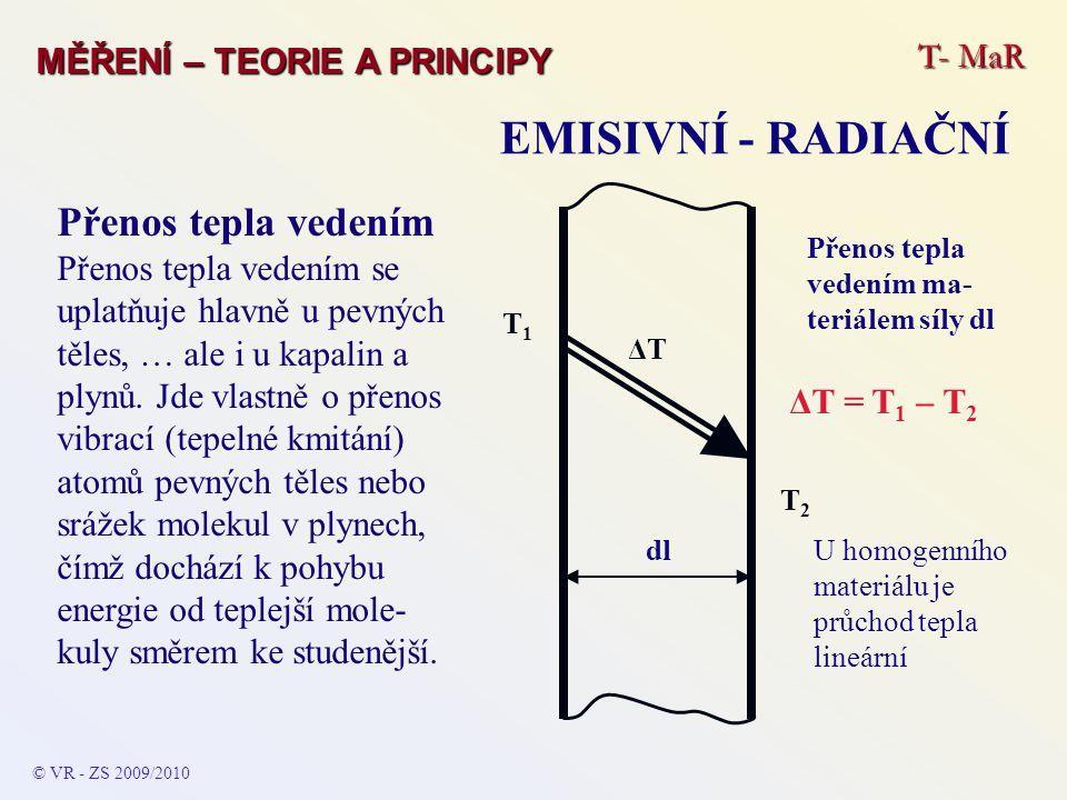 EMISIVNÍ - RADIAČNÍ Přenos tepla vedením T- MaR