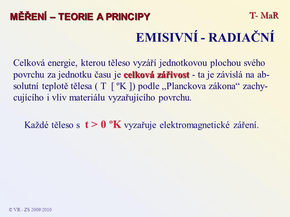 Každé těleso s t > 0 ºK vyzařuje elektromagnetické záření.