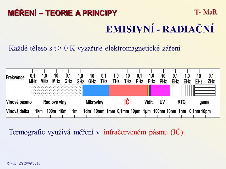 Každé těleso s t > 0 K vyzařuje elektromagnetické záření