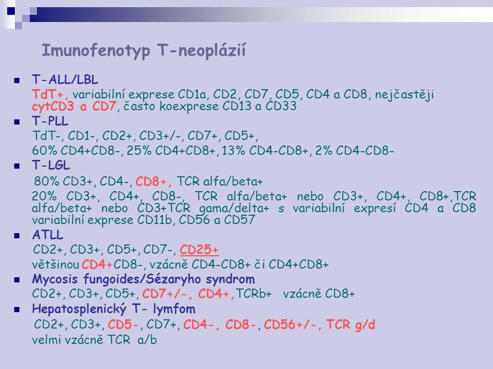 Imunofenotyp T-neoplázií