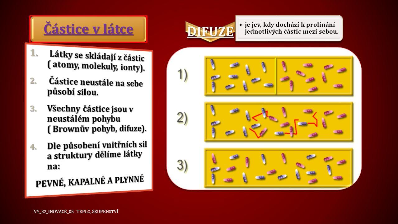 DIFUZE je jev, kdy dochází k prolínání jednotlivých částic mezi sebou. Částice v látce. Látky se skládají z částic ( atomy, molekuly, ionty).
