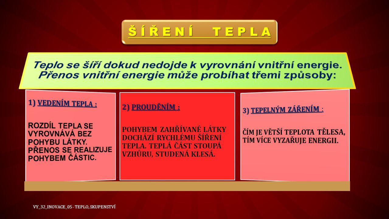Š Í Ř E N Í T E P L A Teplo se šíří dokud nedojde k vyrovnání vnitřní energie. Přenos vnitřní energie může probíhat třemi způsoby: