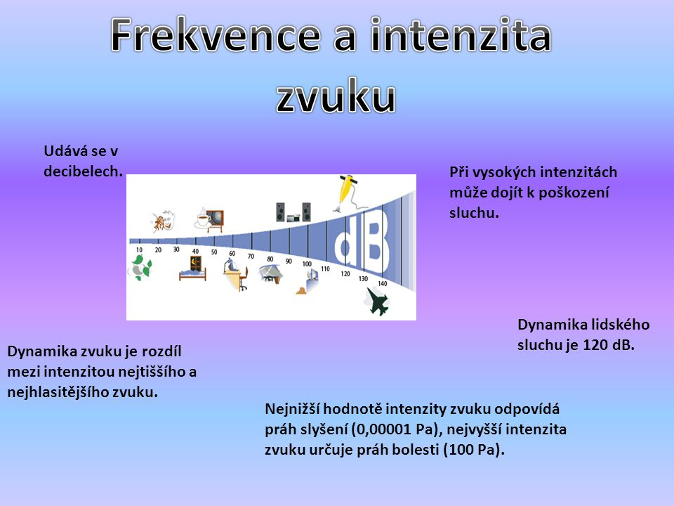 Frekvence a intenzita zvuku