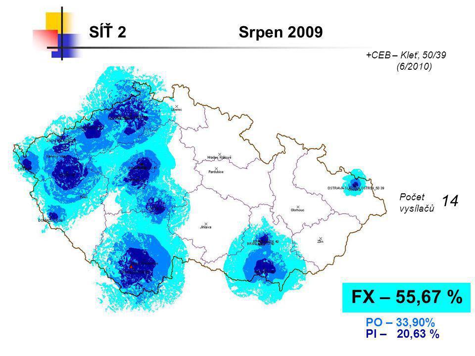 FX – 55,67 % SÍŤ 2 Srpen 2009 14 PO – 33,90% PI – 20,63 %