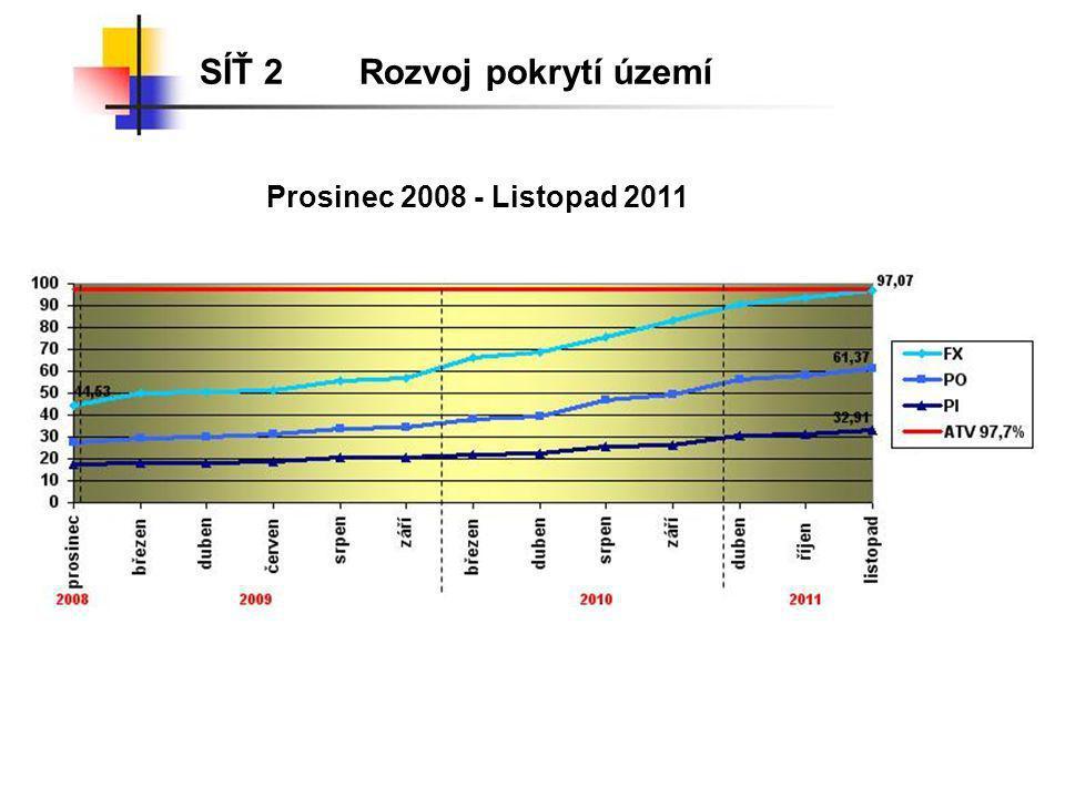 SÍŤ 2 Rozvoj pokrytí území Prosinec 2008 - Listopad 2011